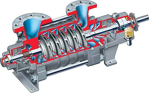 Pumps Shaft Alignment Services Rotational Alignment