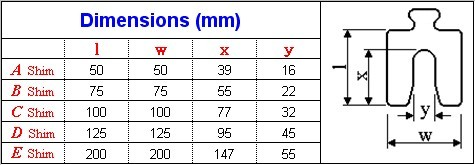 table of dimensions for standard Ozi-Shims